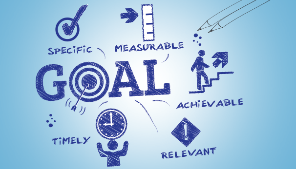Writng SMART Goals - Specific, Measurable, Achievable, Relevant, and Timely