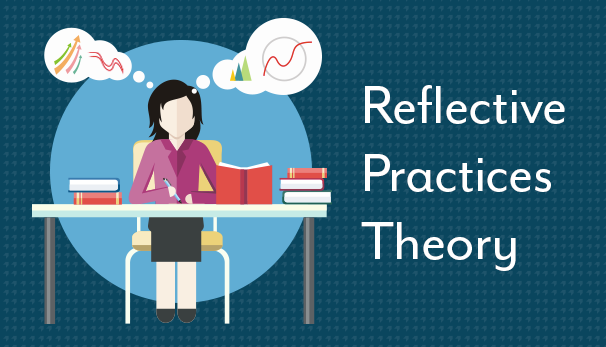 theories involving reflective practice