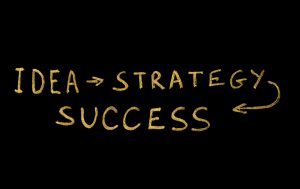 Idea, Strategy and Success conception texts
